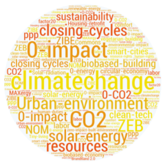 Sustainable-CO2reduction-circular-Cloud