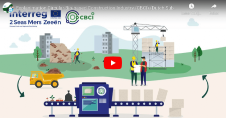 Short video Interreg 2 seas project CBCI
